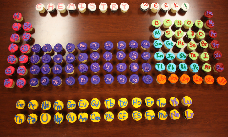 science cupcakes, periodic table cupcakes